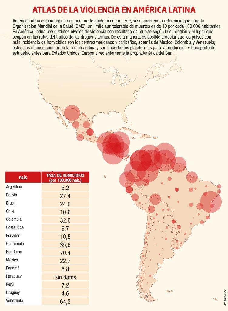 atlas-de-la-violencia-en-america-latina-200420