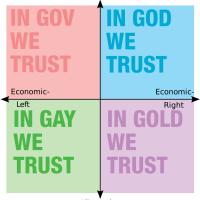 Ideología de Centro: La peor virtud y el mejor defecto